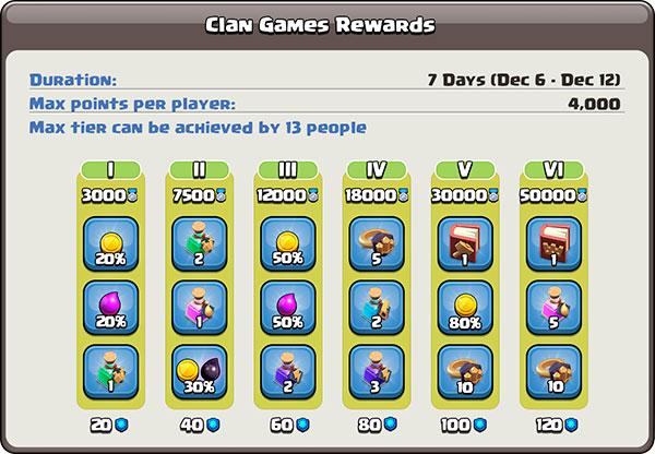 Награды для игр кланов с 5 по 12 декабря